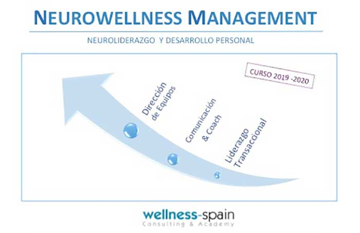 Nuevo Curso Neuro Wellness Management